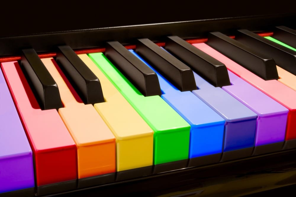 label piano keys by color
