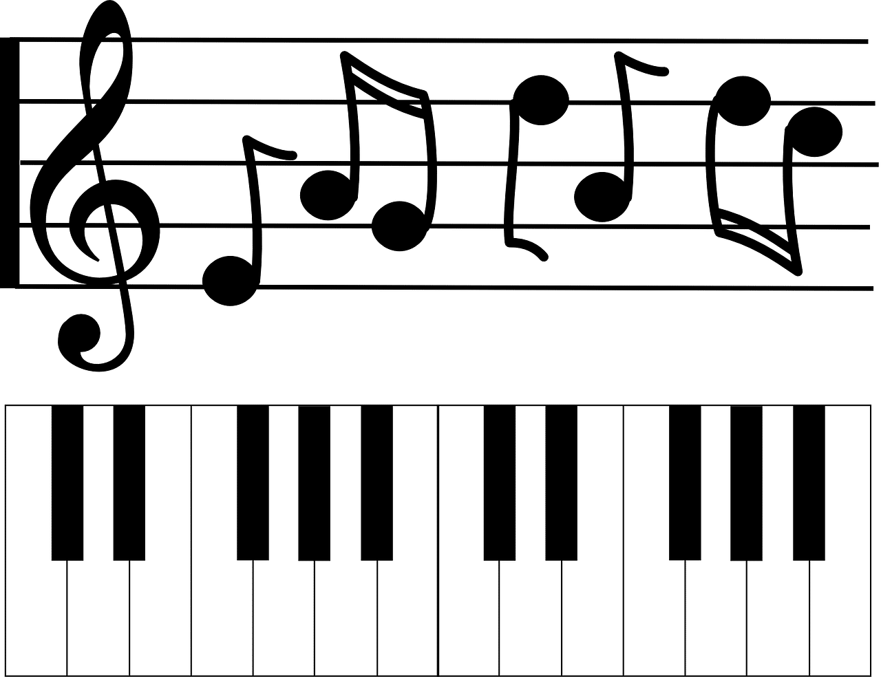read complicated piano sheet