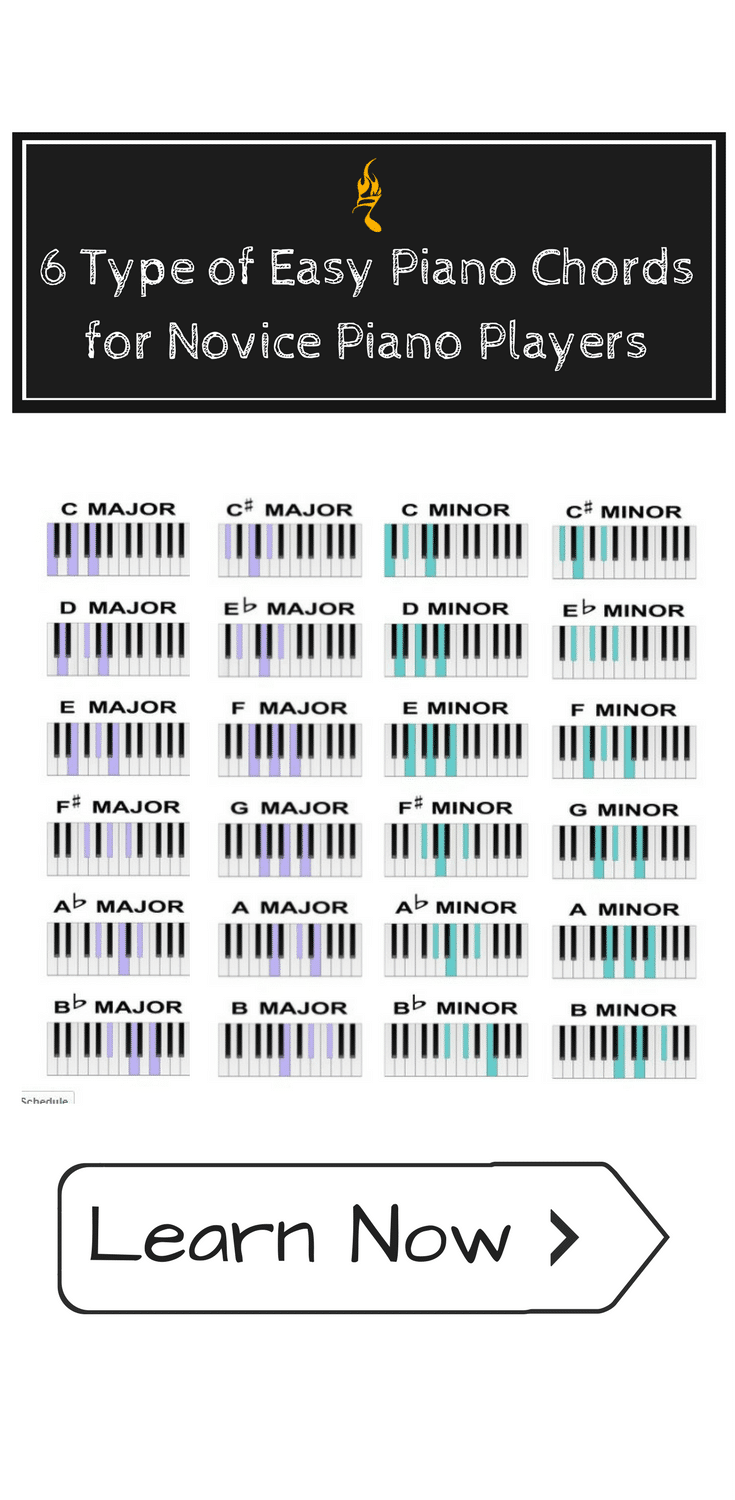 6 type of easy piano chords all beginners dont wanna miss hexwebz Gallery