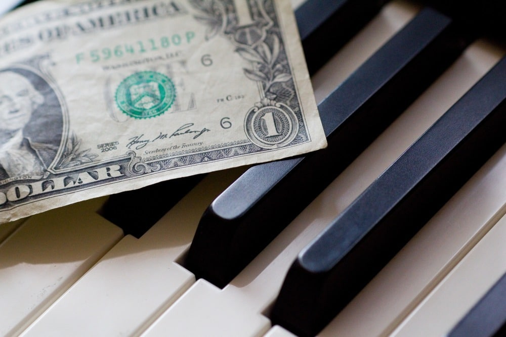 The cost of piano tuning