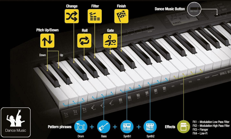 Casio LK 135 Feature